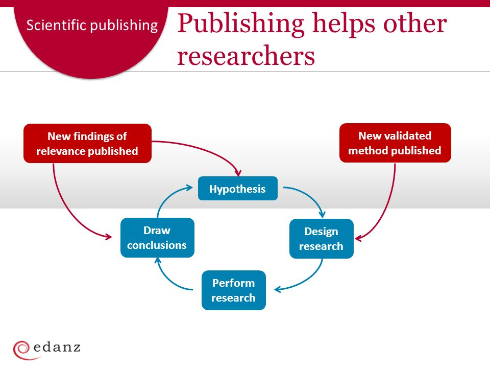 Manuscript structure A good reference list Provides relevant information for the readers Self-citations Old references 75% of references from last 5 years Mantenga actualizada su lista de referencias.