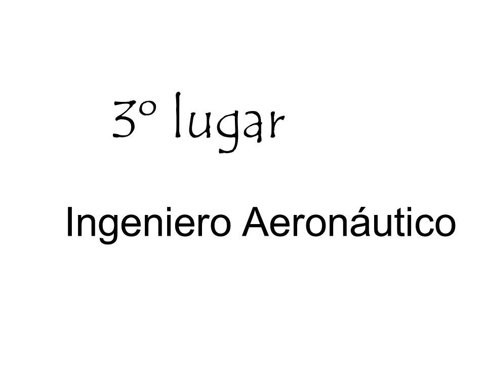 Ingeniero Aeronáutico 3º lugar