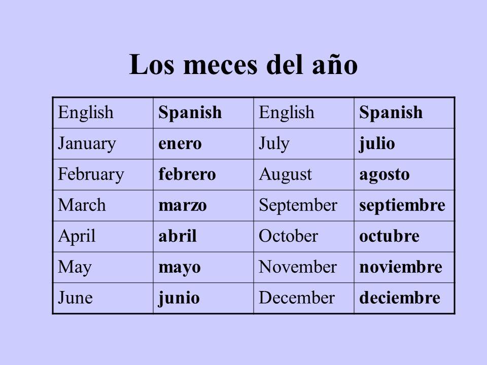 Los meces del año EnglishSpanishEnglishSpanish JanuaryeneroJulyjulio FebruaryfebreroAugustagosto MarchmarzoSeptemberseptiembre AprilabrilOctoberoctubr