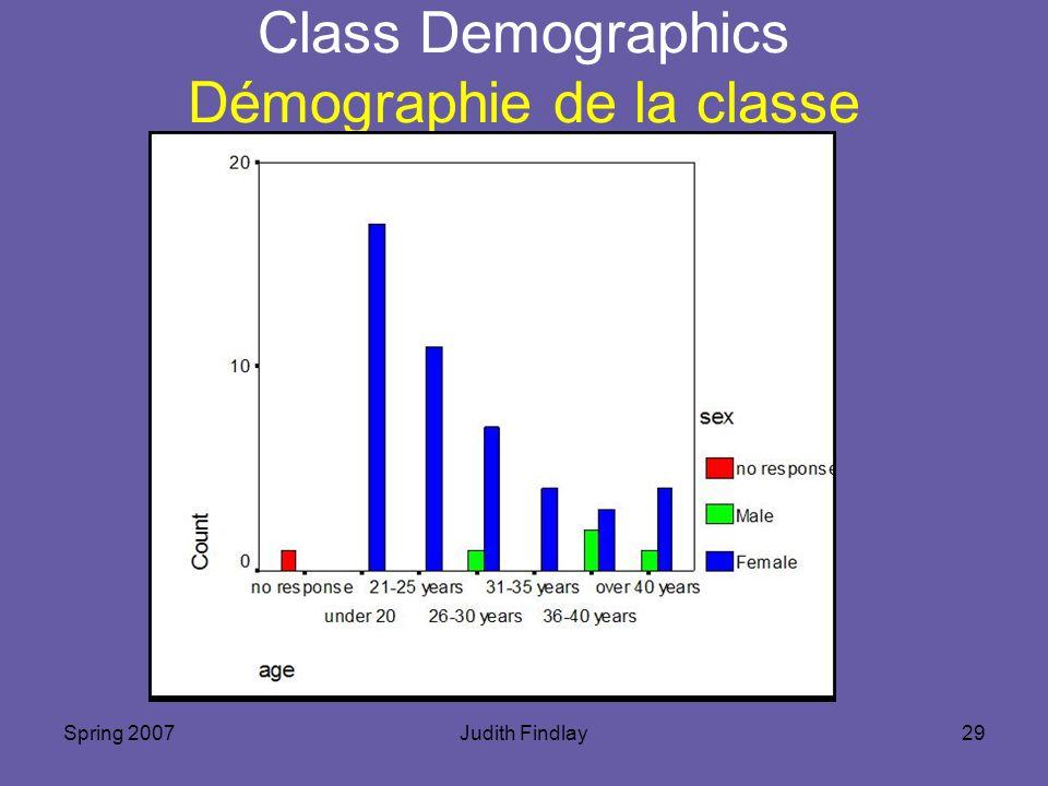 Spring 2007Judith Findlay29 Class Demographics Démographie de la classe