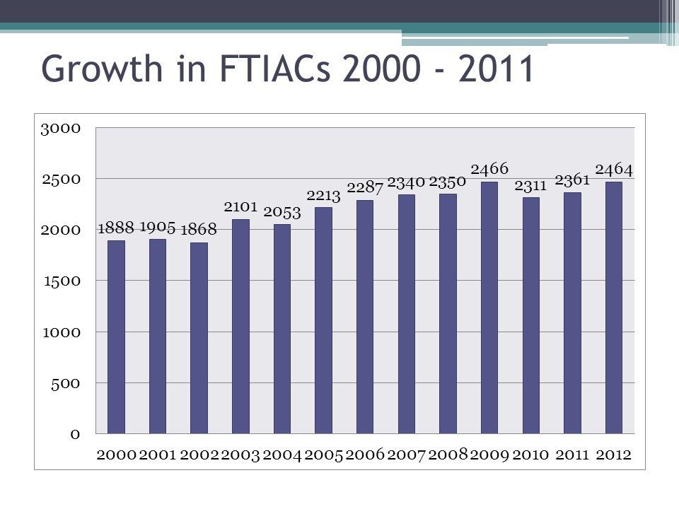 Growth in FTIACs 2000 - 2011