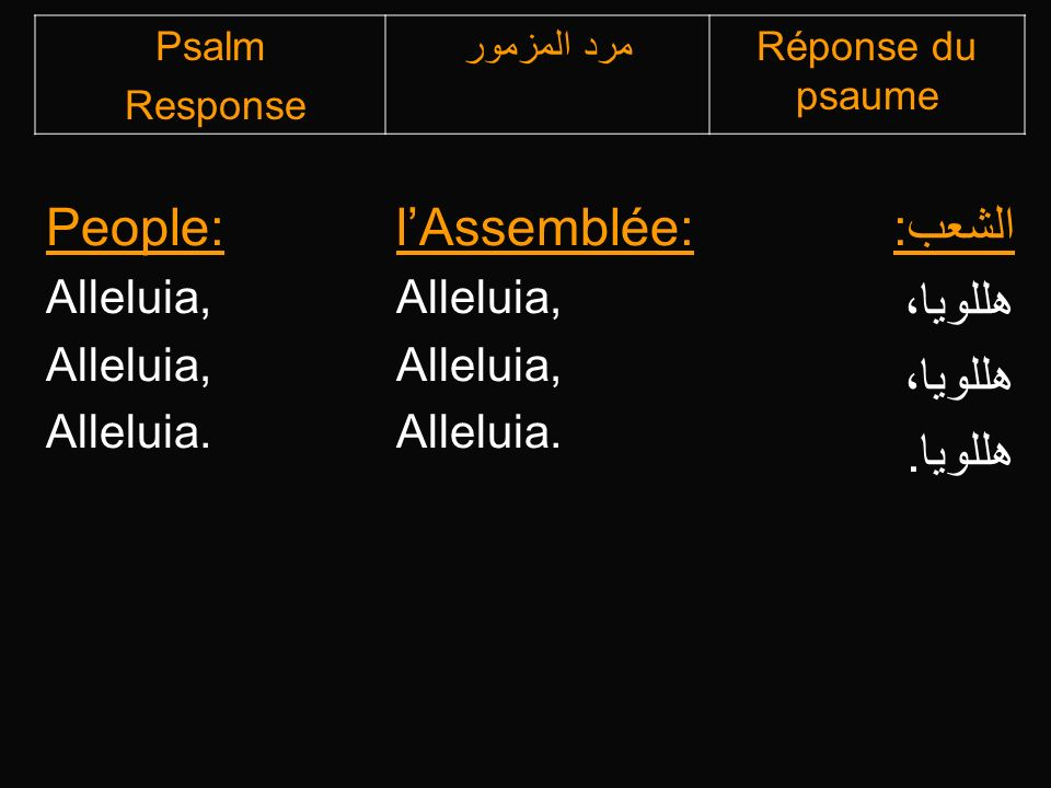 Deacon: Diakon: Diacre:الشماس: Stand up in the fear of God.
