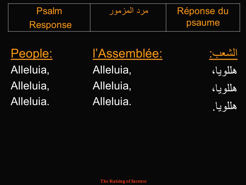 The Raising of Incense Deacon: Diakon: Diacre:الشماس: Stand up in the fear of God.