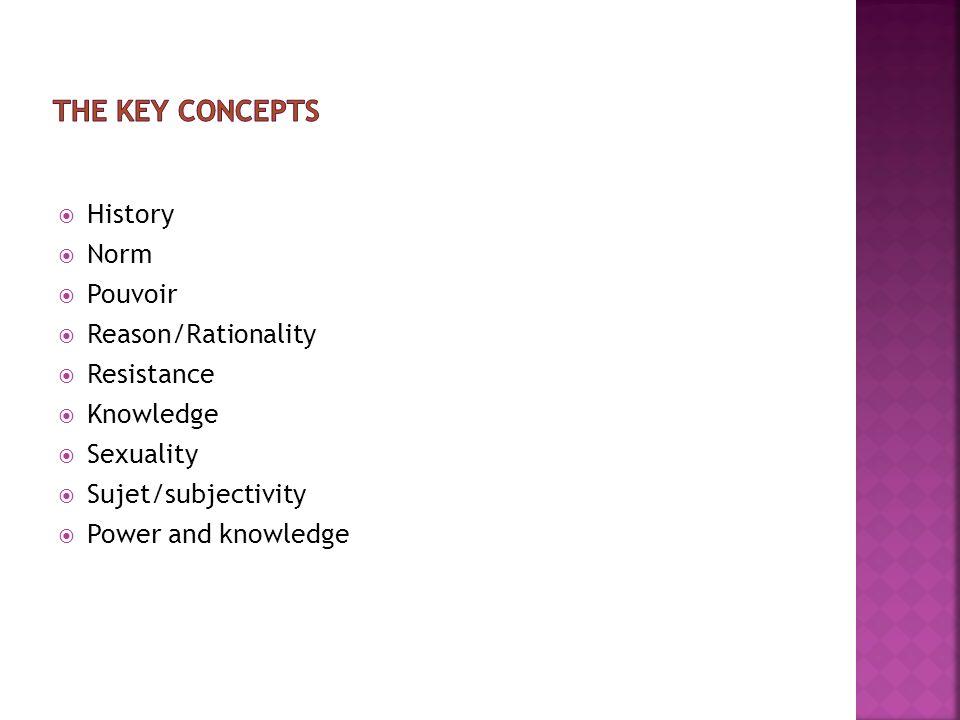 Archeology Archive Biopolitic Controle Bodies Discipline Ethic Evenement Foly Genealogy