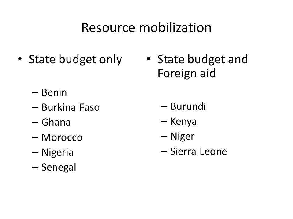 Resource mobilization State budget only – Benin – Burkina Faso – Ghana – Morocco – Nigeria – Senegal State budget and Foreign aid – Burundi – Kenya – Niger – Sierra Leone