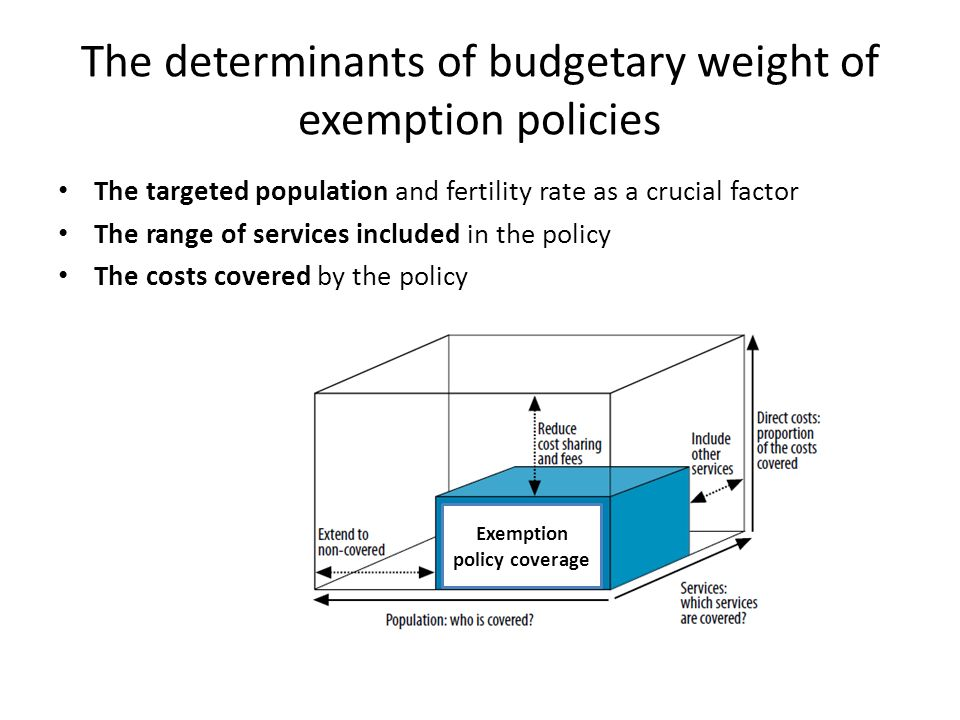 The determinants of budgetary weight of exemption policies The targeted population and fertility rate as a crucial factor The range of services included in the policy The costs covered by the policy Exemption policy coverage