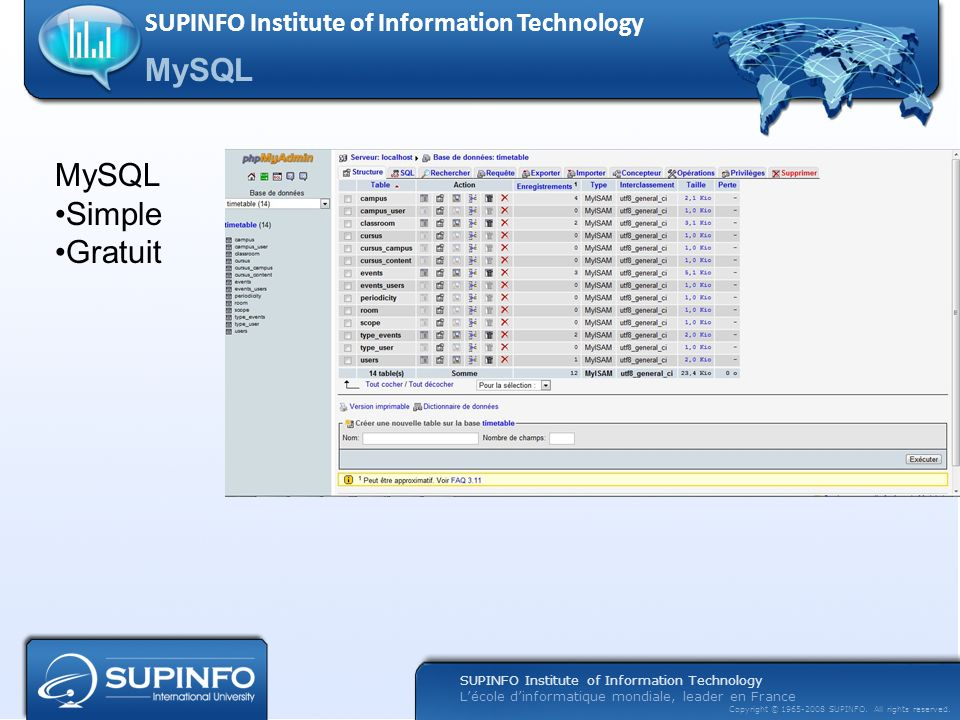 SUPINFO Institute of Information Technology Lécole dinformatique mondiale, leader en France Copyright © 1965-2008 SUPINFO. All rights reserved. MySQL