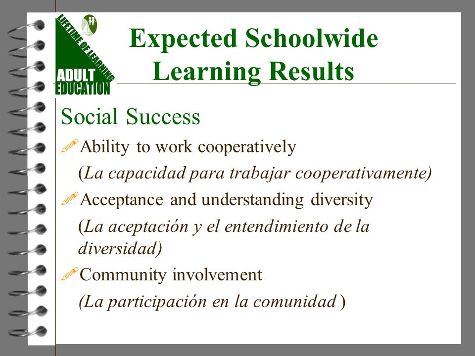 Expected Schoolwide Learning Results Social Success !Ability to work cooperatively (La capacidad para trabajar cooperativamente) !Acceptance and under