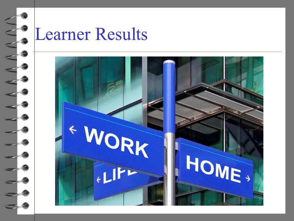 Expected Schoolwide Learning Results Personal Success !Ability to set and meet goals (La capacidad de fijar y cumplir metas ) !Ability to improve through self-discipline and motivation (La capacidad de mejorar a través de autodisciplina y motivación) !Persistence (La persistencia )