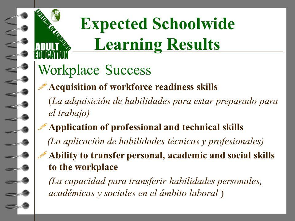 Expected Schoolwide Learning Results Social Success !Ability to work cooperatively (La capacidad para trabajar cooperativamente) !Acceptance and understanding diversity (La aceptación y el entendimiento de la diversidad) !Community involvement (La participación en la comunidad )