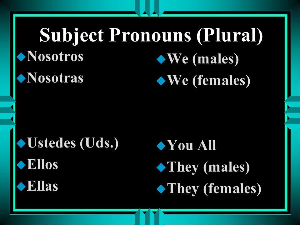 Subject Pronouns (Singular) u Yo u Tú u Usted (Ud.) u Él u Ella uIuI u You (informal) u You (formal) u He u She