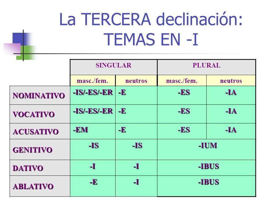 La TERCERA declinación: TEMAS EN -I SINGULARPLURAL masc./fem.neutrosmasc./fem.neutros NOMINATIVO -IS/-ES/-ER-E -ES -ES-IA VOCATIVO -IS/-ES/-ER-E -IA A
