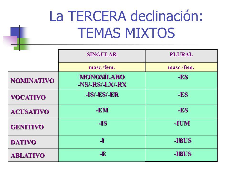 La TERCERA declinación: TEMAS MIXTOS SINGULARPLURAL masc./fem. NOMINATIVO MONOSÍLABO-NS/-RS/-LX/-RX -ES -ES VOCATIVO -IS/-ES/-ER ACUSATIVO -EM GENITIV