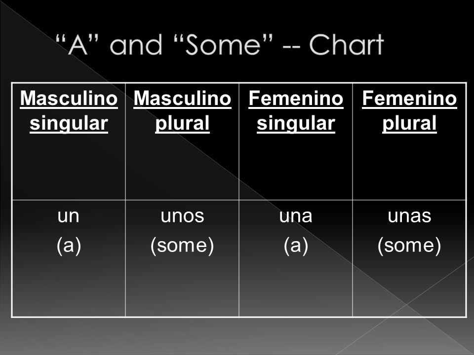 Masculino singular Masculino plural Femenino singular Femenino plural un (a) unos (some) una (a) unas (some)