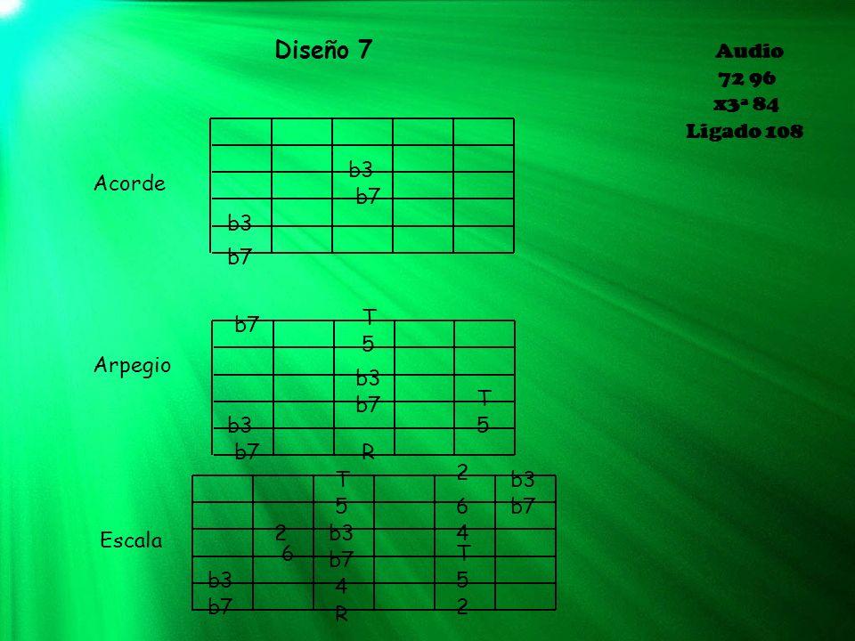 Acorde Arpegio Escala Diseño 7 Audio 72 96 x3ª 84 Ligado 108 b7 2 5 T 24 5 b3 5 2 6 T R b7 b3 R T 5 T 4 6b7