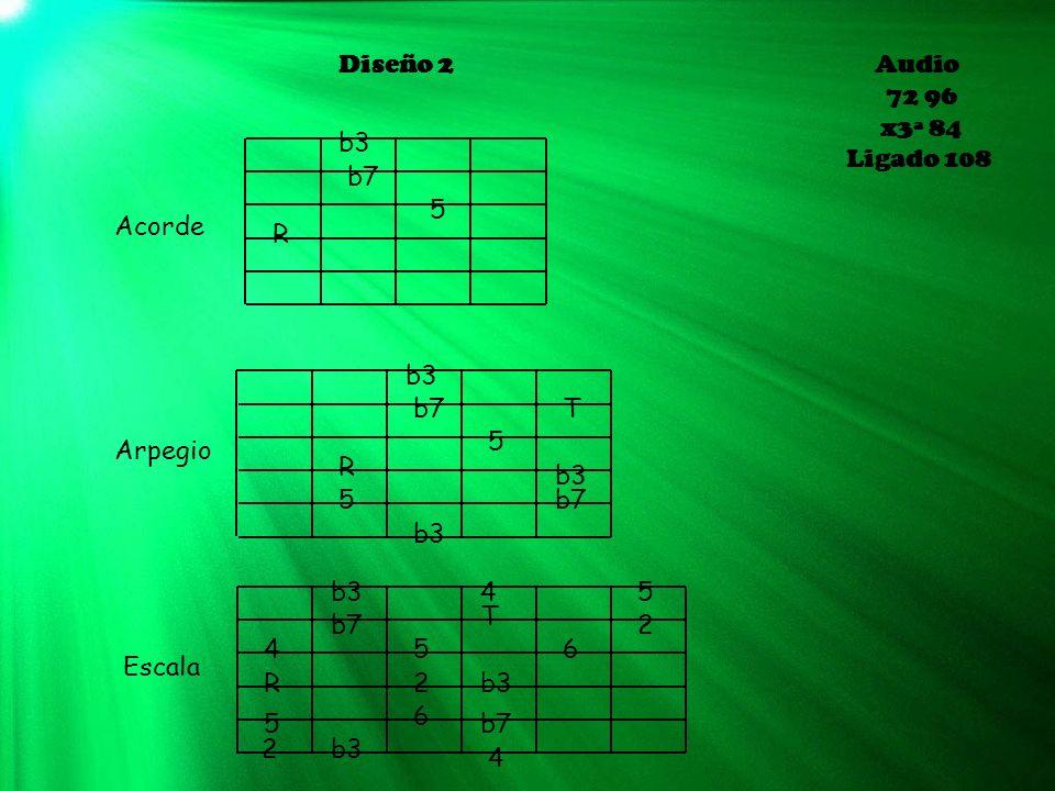 Diseño 3 Audio 72 96 x3ª 84 Ligado 108 Acorde Arpegio Escala Cuerda N 0 : 1 2 3 4 5 6 b7 b3 b7 5 T b3b3 R b3b3 b3b3 5 5 5 R 6 5 5 2b3 R b7 2 4 4 6 b3 b7 4 5 Jorge Callejas Shields b3 6 b7