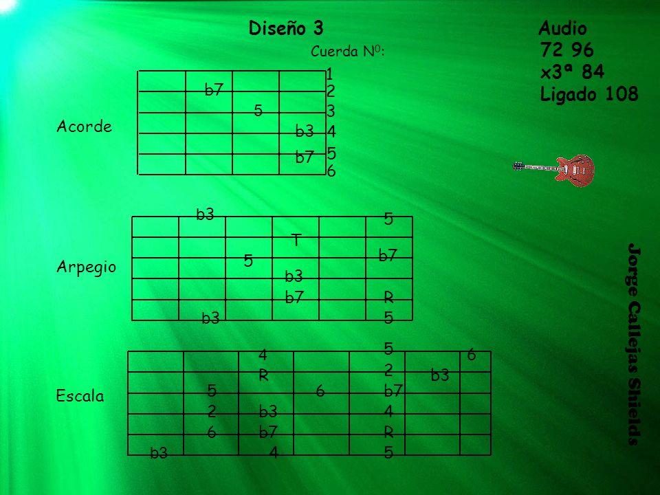 Diseño 3 Audio 72 96 x3ª 84 Ligado 108 Acorde Arpegio Escala Cuerda N 0 : 1 2 3 4 5 6 b7 b3 b7 5 T b3b3 R b3b3 b3b3 5 5 5 R 6 5 5 2b3 R b7 2 4 4 6 b3