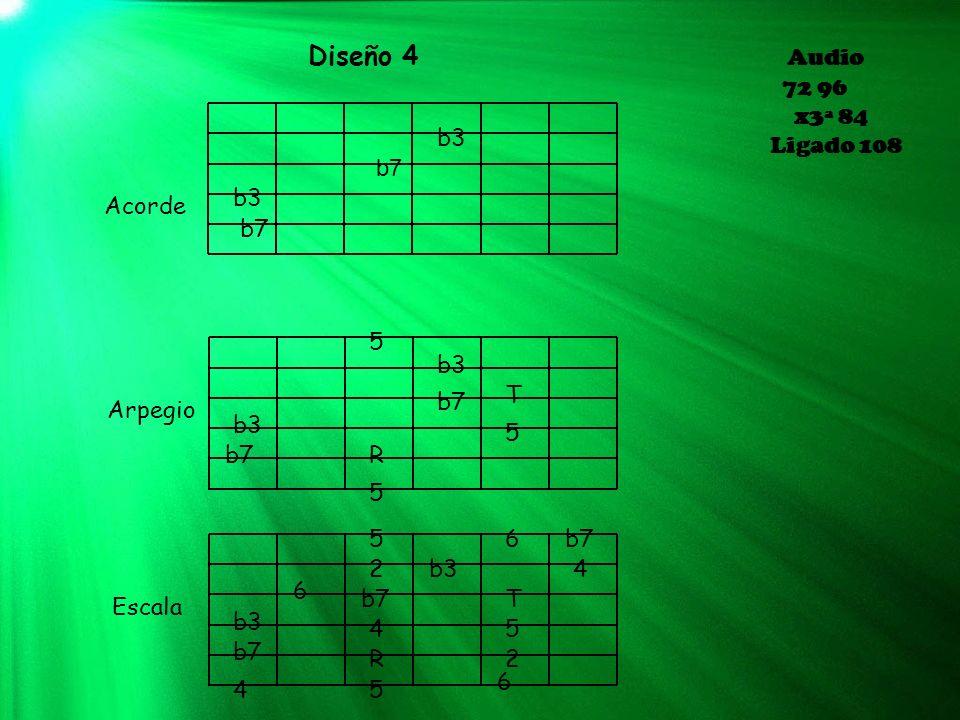 Diseño 5 Audio 72 96 x3ª 84 Ligado 108 Acorde Arpegio Escala 5 5 2 b7 6 5 2 6 4 b3 R T 5 b7 R 5 6 b3 T T 5 4 b7