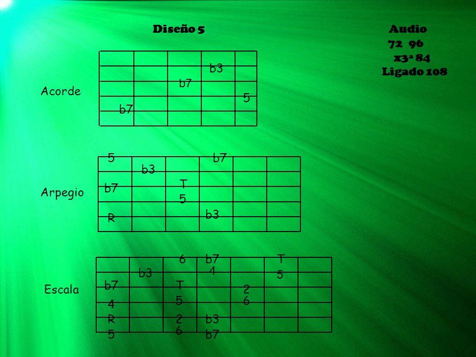 Diseño 6 Audio 72 96 x3ª 84 Ligado 108 Acorde Escala Arpegio 5 2 2 6 T 5 b3 b7 b3 T T 5 b7 b3 T R b7 5 5 2 4 4 b3 6 6 R b7