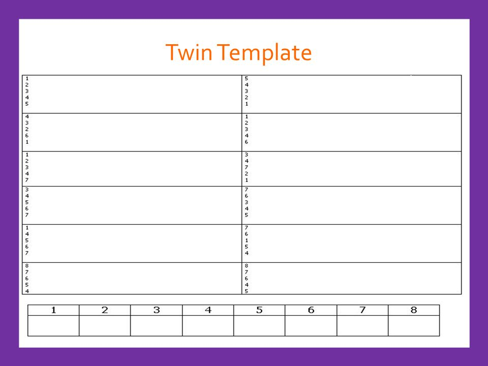 Twin Template Active Communication in the Global Classroom