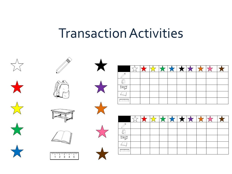 Active Communication in the Global Classroom Transaction Activities