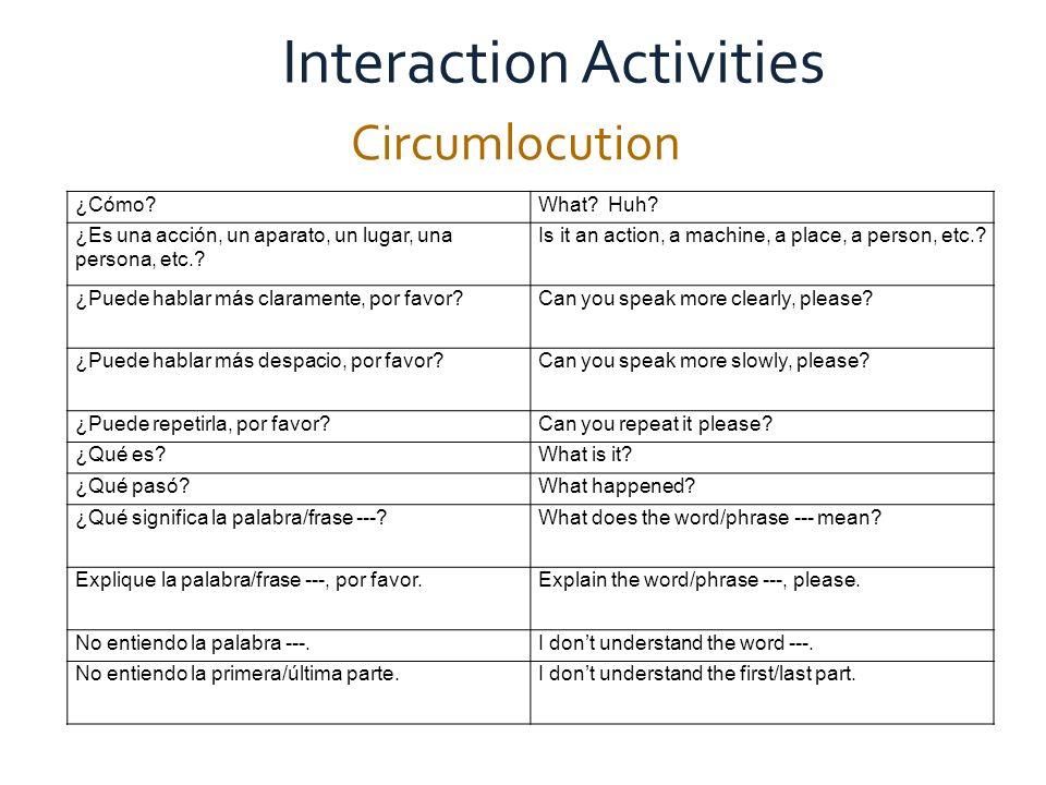 Circumlocution Interaction Activities ¿Cómo?What. Huh.