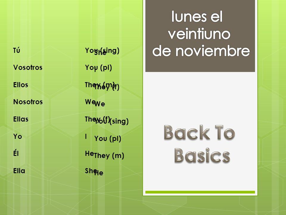 Tú Vosotros Ellos Nosotros Ellas Yo Él Ella She I They (f) We You (sing) You (pl) They (m) He You (sing) You (pl) They (m) We They (f) I He She