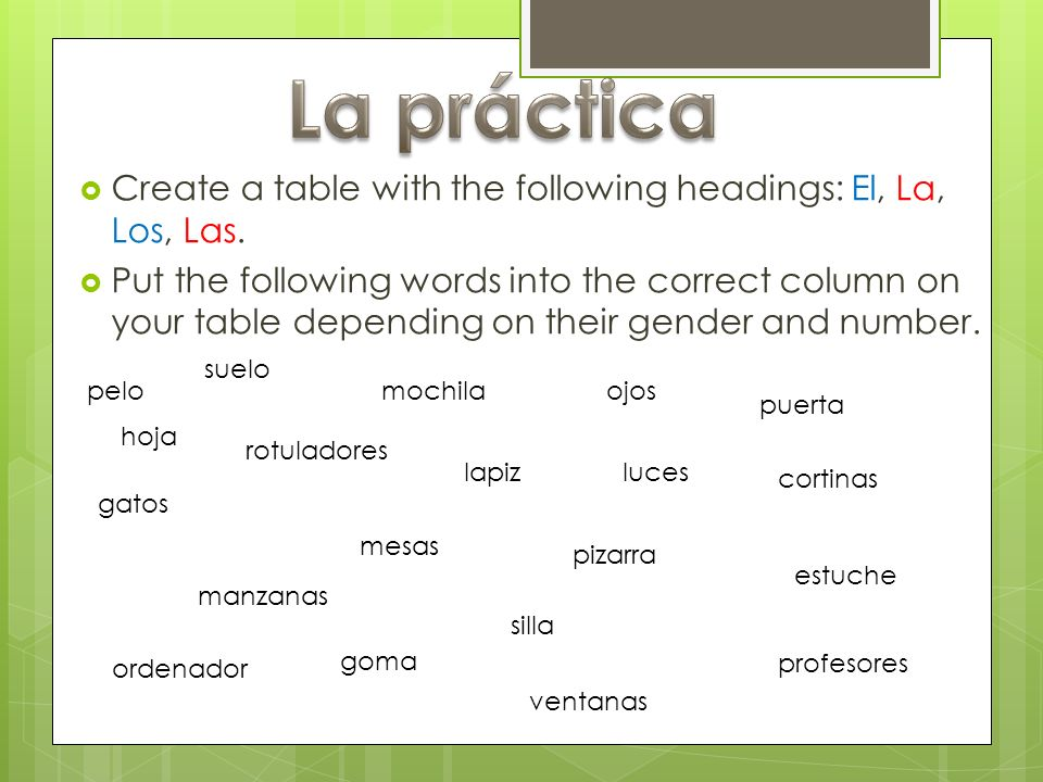 Create a table with the following headings: El, La, Los, Las. Put the following words into the correct column on your table depending on their gender