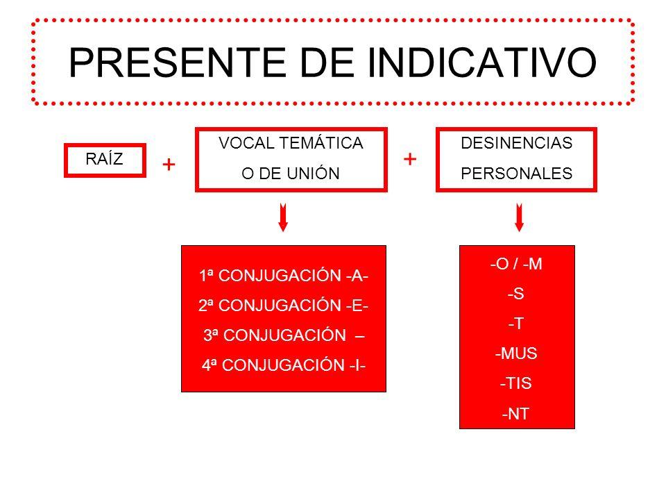 PRESENTE DE INDICATIVO RAÍZ VOCAL TEMÁTICA O DE UNIÓN -O / -M -S -T -MUS -TIS -NT + + DESINENCIAS PERSONALES 1ª CONJUGACIÓN -A- 2ª CONJUGACIÓN -E- 3ª
