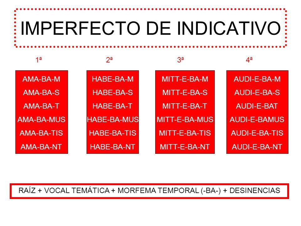 IMPERFECTO DE INDICATIVO AMA-BA-M AMA-BA-S AMA-BA-T AMA-BA-MUS AMA-BA-TIS AMA-BA-NT HABE-BA-M HABE-BA-S HABE-BA-T HABE-BA-MUS HABE-BA-TIS HABE-BA-NT M