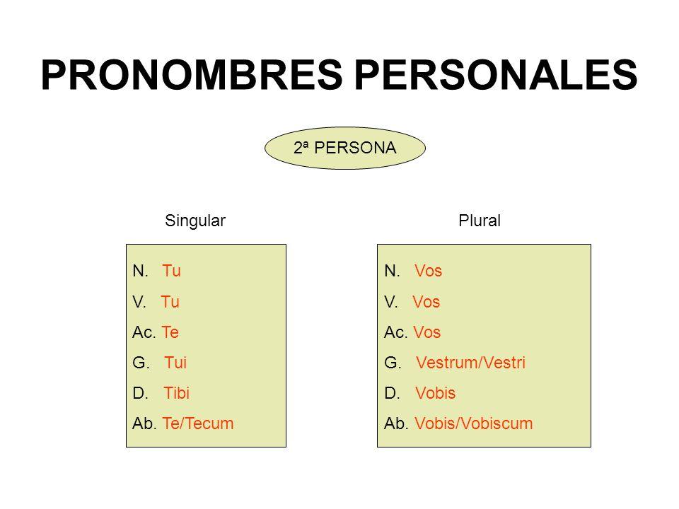 PRONOMBRES PERSONALES N. Tu V. Tu Ac. Te G. Tui D.