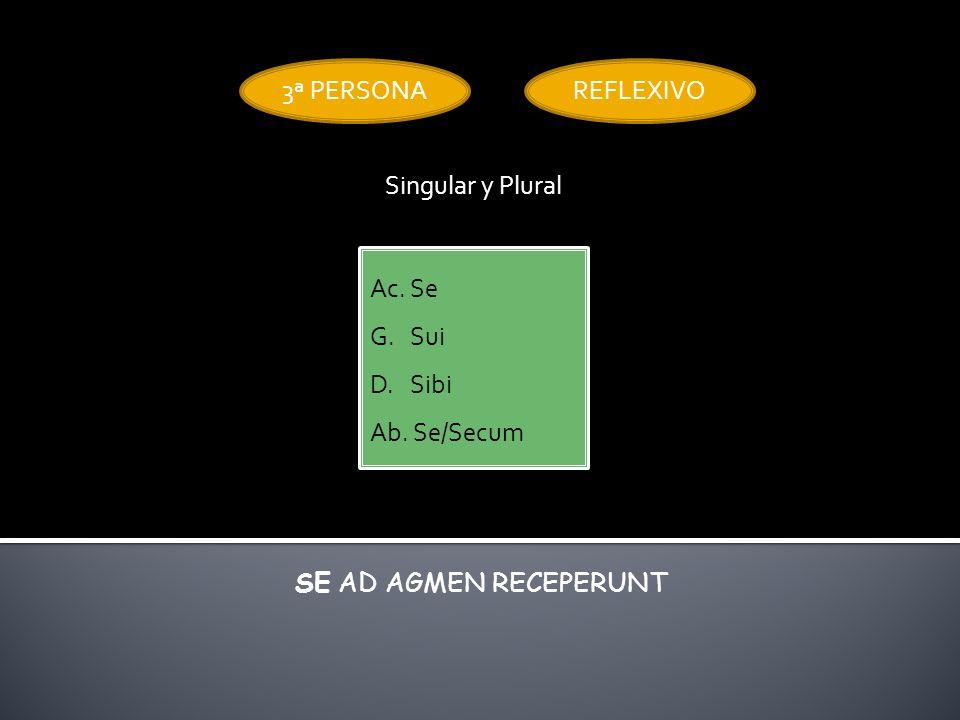 Ac. Se G. Sui D. Sibi Ab. Se/Secum Ac. Se G. Sui D. Sibi Ab. Se/Secum 3ª PERSONA Singular y Plural REFLEXIVO SE AD AGMEN RECEPERUNT