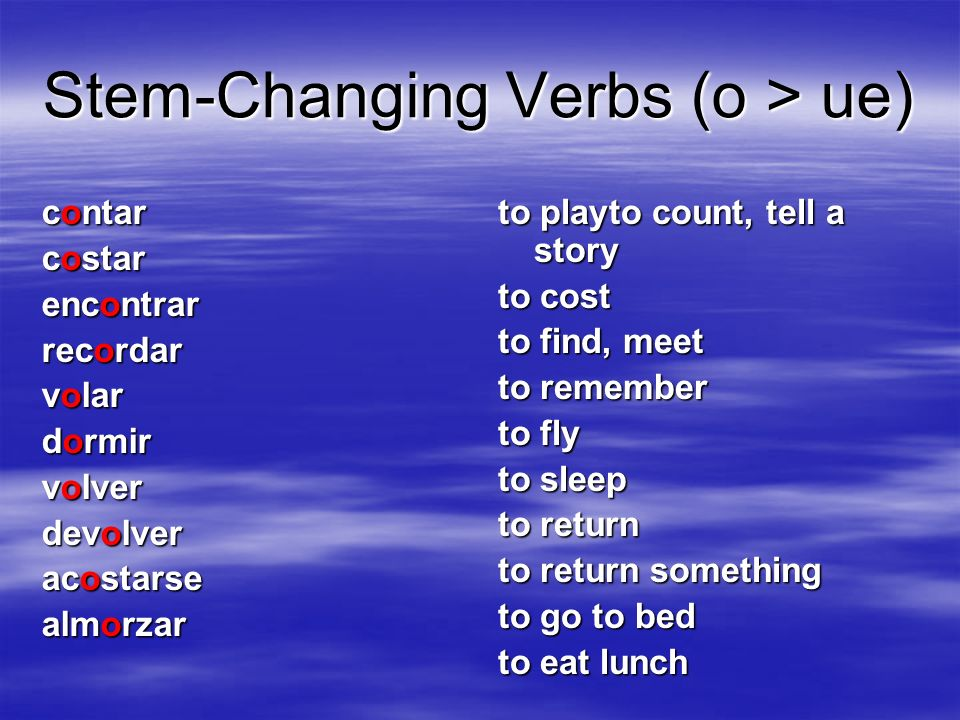 Stem-Changing Verbs (o > ue) contar costar encontrar recordar volar dormir volver devolver acostarse almorzar to playto count, tell a story to cost to