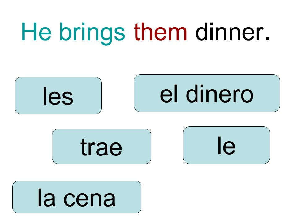 He brings them dinner. trae le les la cena el dinero