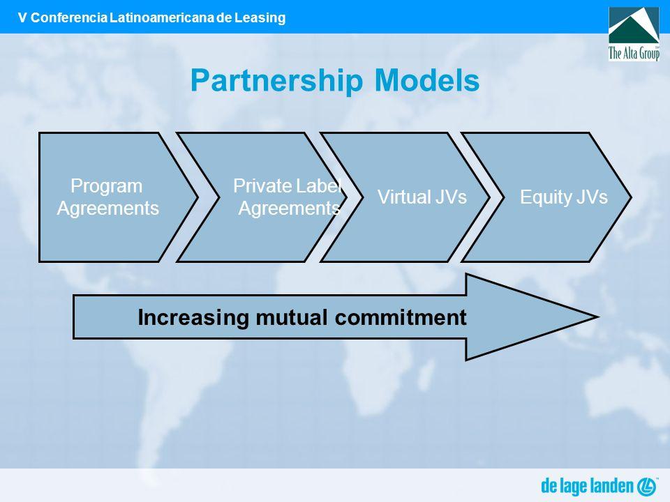 V Conferencia Latinoamericana de Leasing Partnership Models Program Agreements Private Label Agreements Virtual JVsEquity JVs Increasing mutual commit