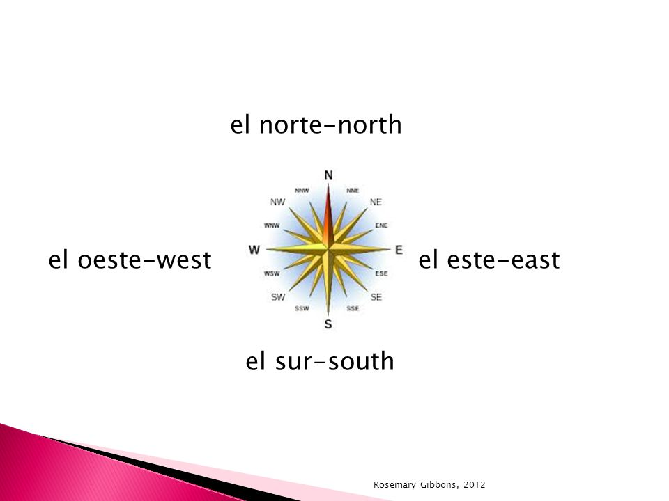 el norte-north el oeste-west el este-east el sur-south Rosemary Gibbons, 2012