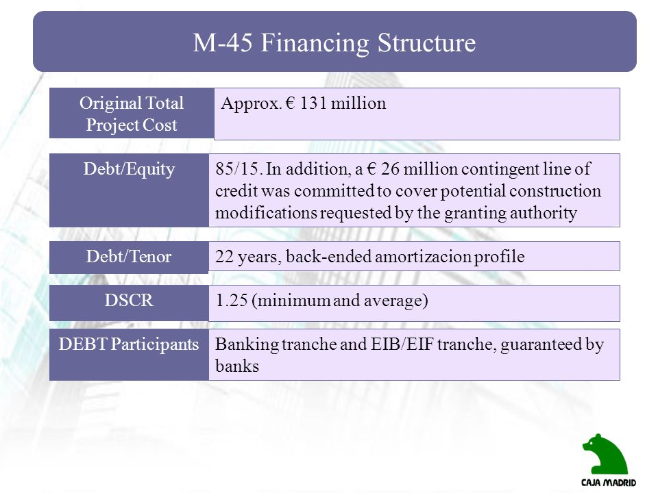 M-45 Financing Structure Original Total Project Cost Debt/Equity Debt/Tenor DSCR DEBT Participants Approx. 131 million 85/15. In addition, a 26 millio