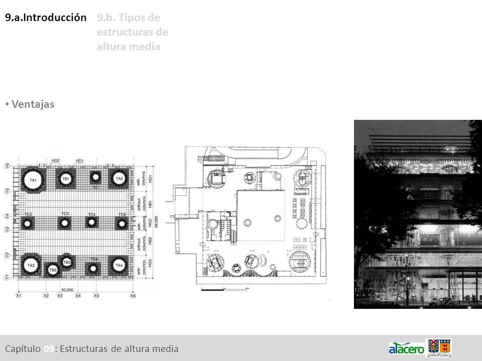 9.a.Introducción Ventajas 9.b. Tipos de estructuras de altura media Capítulo 09: Estructuras de altura media