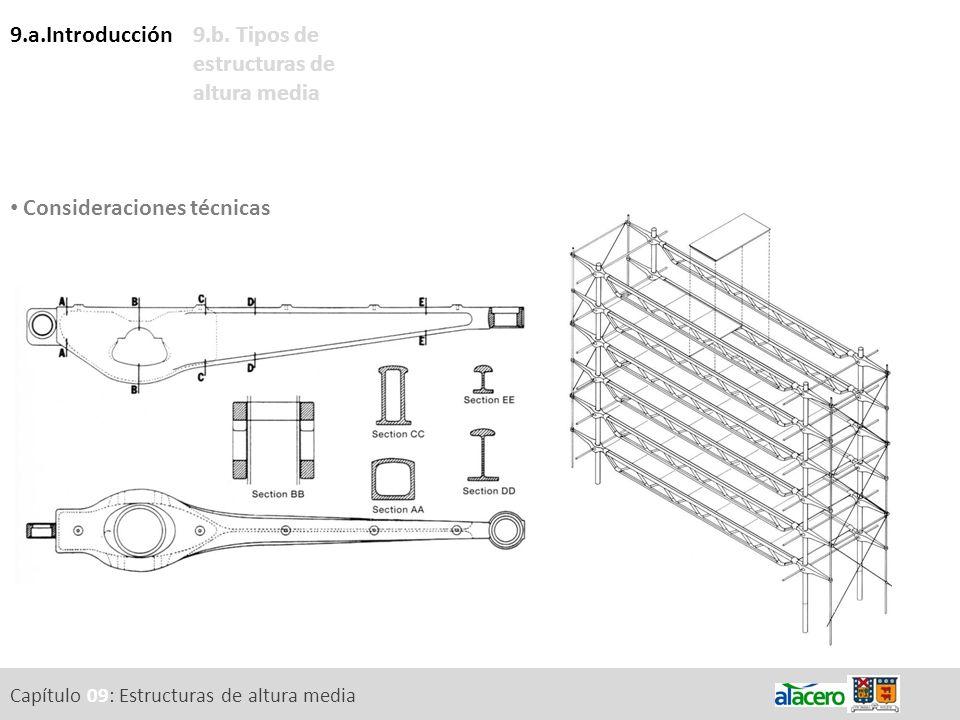 9.a.Introducción Consideraciones técnicas 9.b. Tipos de estructuras de altura media Capítulo 09: Estructuras de altura media