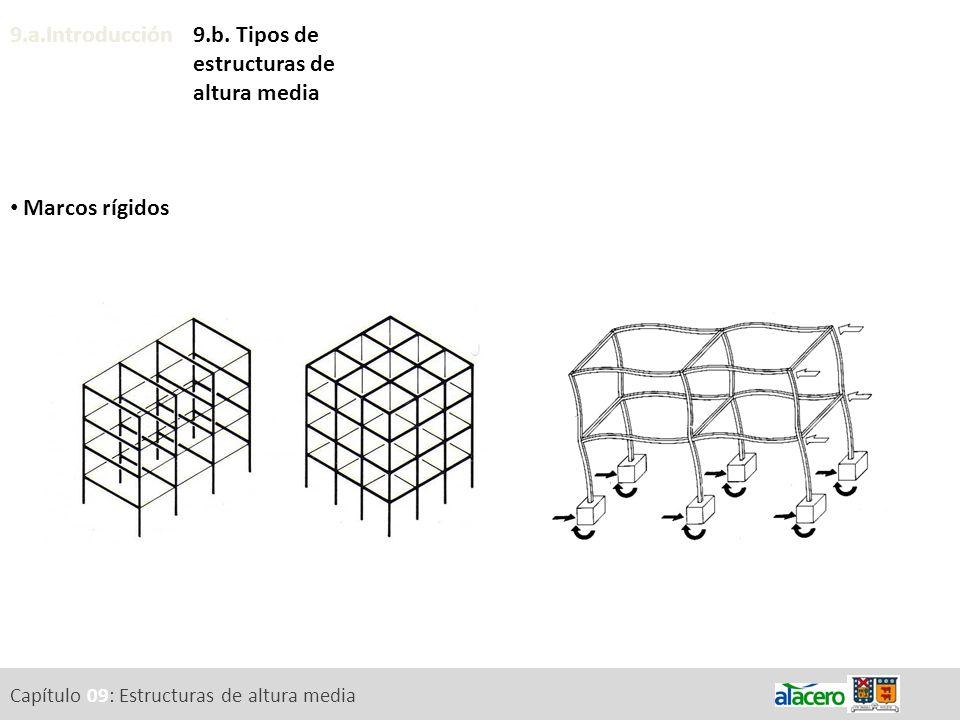 9.a.Introducción Marcos rígidos 9.b. Tipos de estructuras de altura media Capítulo 09: Estructuras de altura media