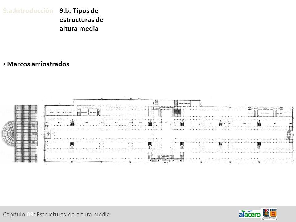 9.a.Introducción Marcos arriostrados 9.b. Tipos de estructuras de altura media Capítulo 09: Estructuras de altura media