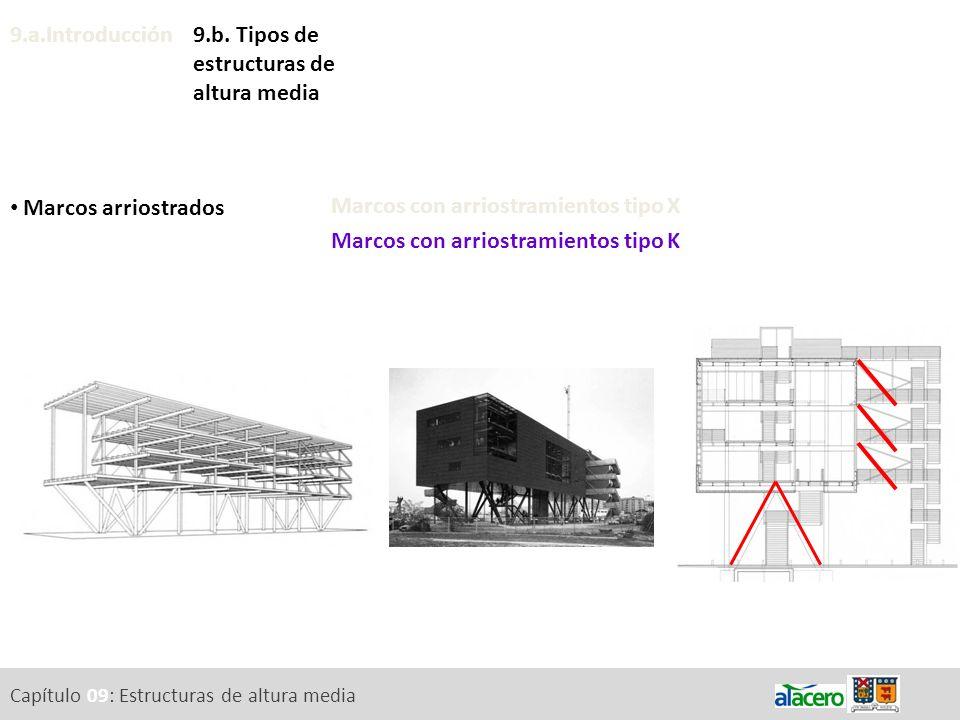9.a.Introducción Marcos arriostrados 9.b. Tipos de estructuras de altura media Marcos con arriostramientos tipo X Marcos con arriostramientos tipo K C