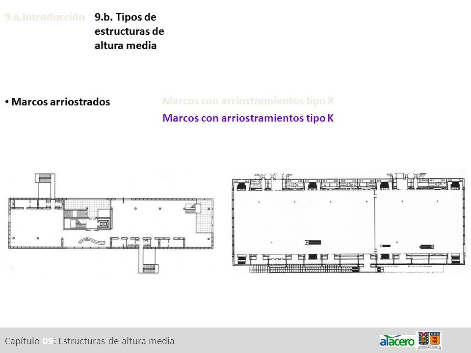 9.a.Introducción Marcos arriostrados 9.b. Tipos de estructuras de altura media 9.a.Introducción Marcos arriostrados 9.b. Tipos de estructuras de altur