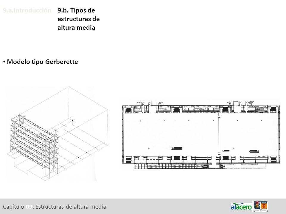 9.a.Introducción Modelo tipo Gerberette 9.b. Tipos de estructuras de altura media Capítulo 09: Estructuras de altura media