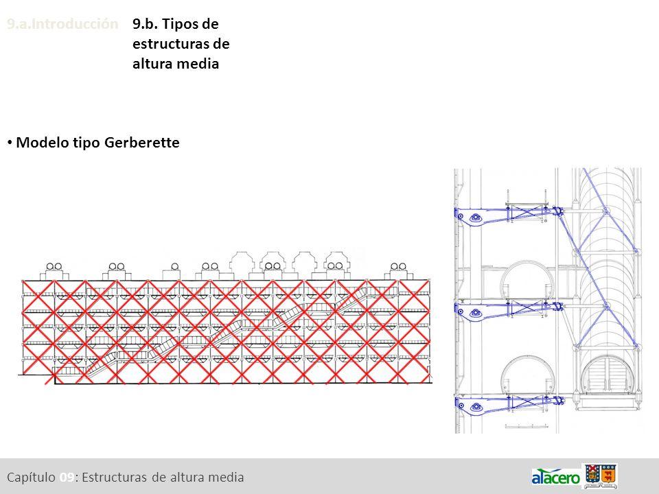 9.a.Introducción Modelo tipo Gerberette 9.b. Tipos de estructuras de altura media