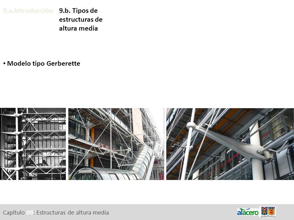Capítulo 09: Estructuras de altura media 9.a.Introducción Modelo tipo Gerberette 9.b. Tipos de estructuras de altura media