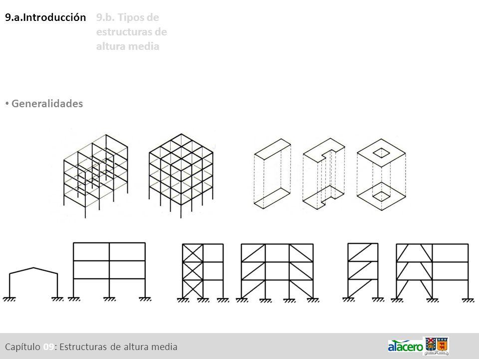 9.a.Introducción Generalidades 9.b. Tipos de estructuras de altura media Capítulo 09: Estructuras de altura media