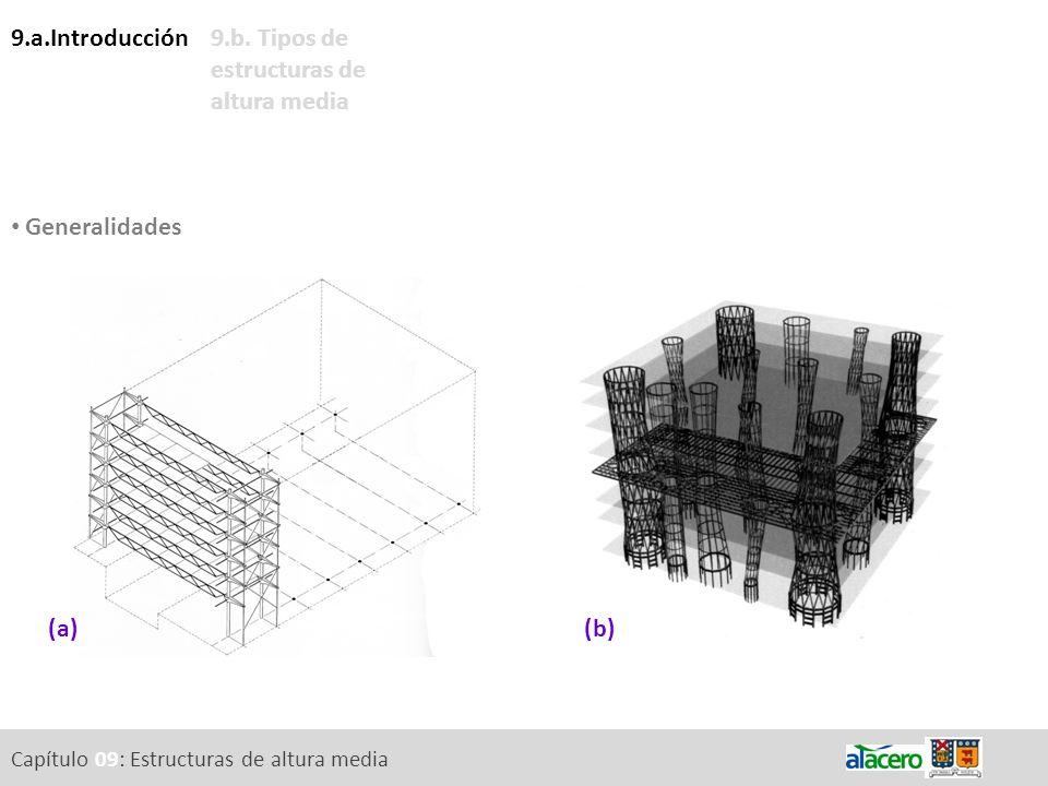 9.a.Introducción Generalidades 9.b. Tipos de estructuras de altura media Capítulo 09: Estructuras de altura media (a) (b)