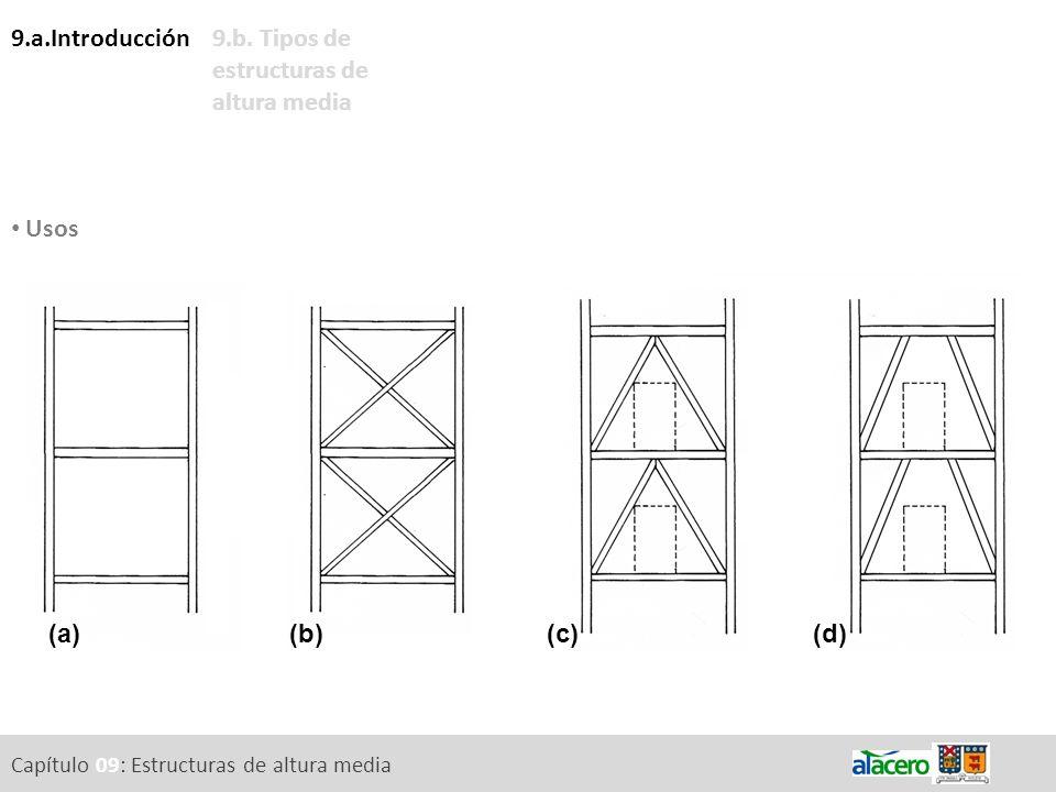 9.a.Introducción Usos 9.b. Tipos de estructuras de altura media Capítulo 09: Estructuras de altura media (a) (b)(c)(d)