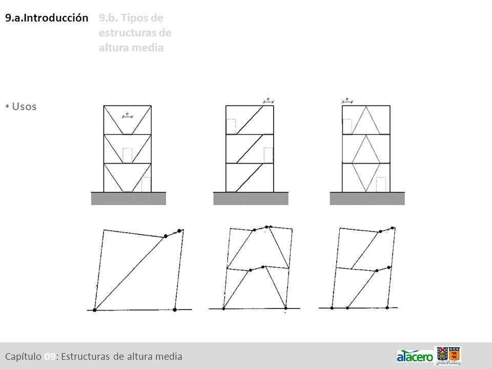9.a.Introducción Usos 9.b. Tipos de estructuras de altura media Capítulo 09: Estructuras de altura media